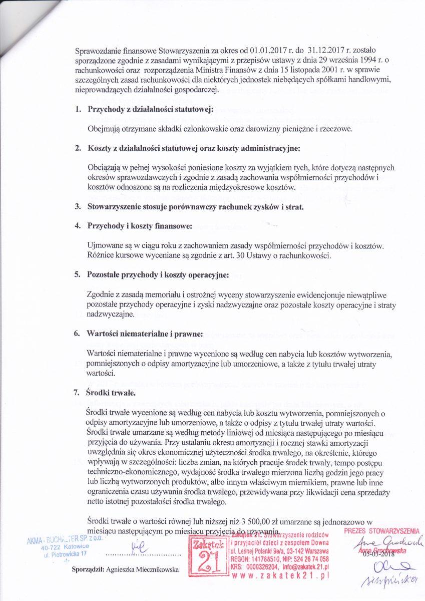 sprawozdanie finansowe strona 2